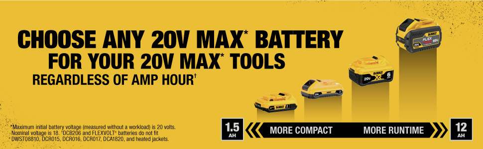 Choose any 20V MAX Battery