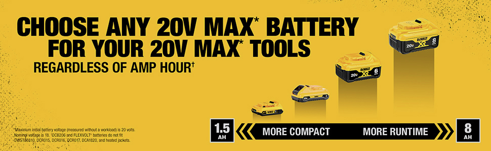 Choose Any 20V MAX Battery