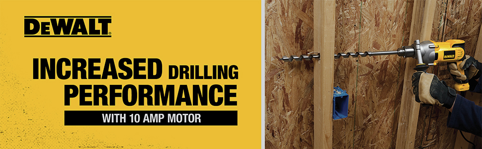 Increased Drilling Performance